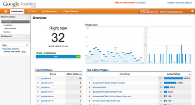 Google Analytics - Tracking in Echtzeit